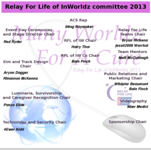 inworlds committeee